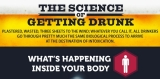 The Science of GettingDrunk